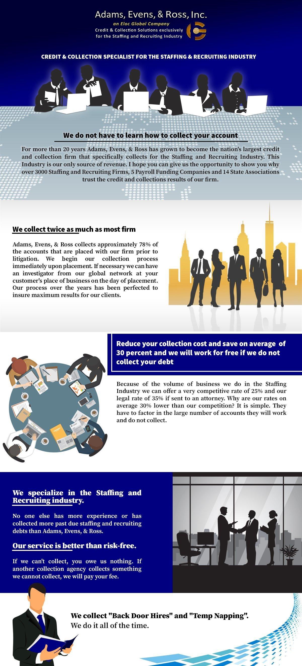 Staffing Debt Infographics